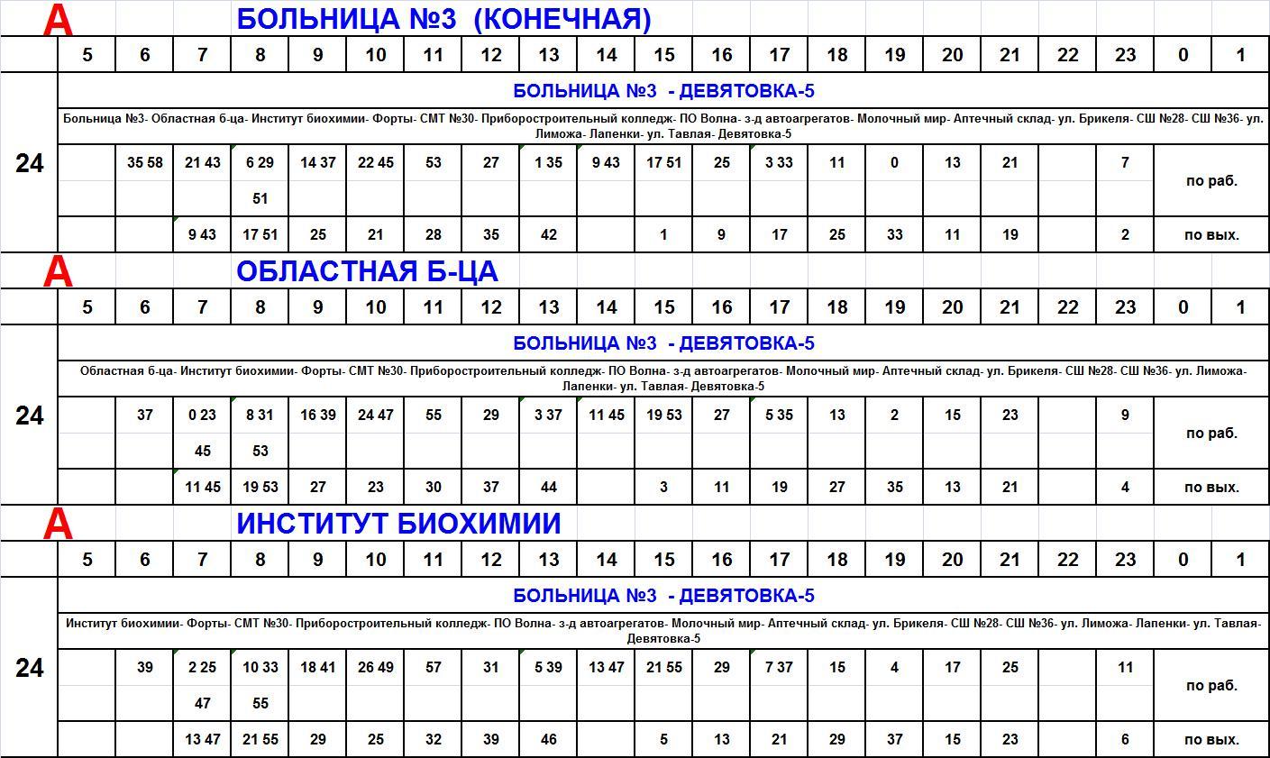 Отзывы о поликлинике казанского научного центра ран