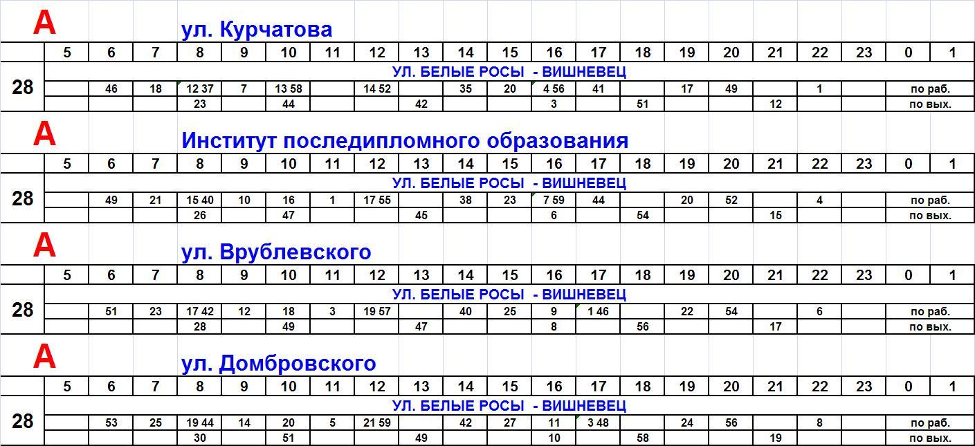 POGODA.BY   Погода Минск, Беларусь — прогноз погоды на 3 ...